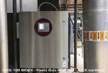 SWG100 BIOEX Atex Gas Analyser